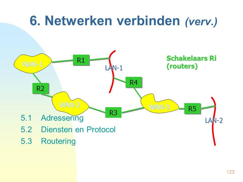 123 6. Netwerken verbinden (verv.) 5.1Adressering 5.2Diensten en Protocol 5.3Routering WAN-1 WAN-2 WAN-3 LAN-1 LAN-2 R1 R2 R3 R4 R5 Schakelaars Ri (ro
