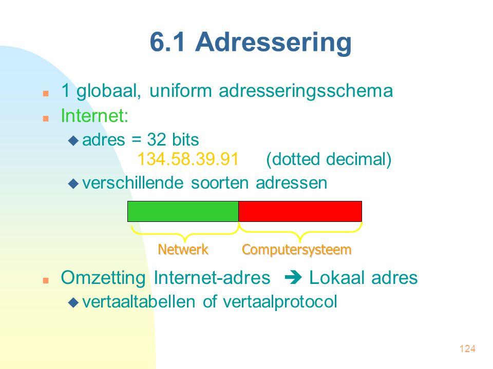 124 6.1 Adressering 1 globaal, uniform adresseringsschema Internet:  adres = 32 bits 134.58.39.91 (dotted decimal)  verschillende soorten adressen O