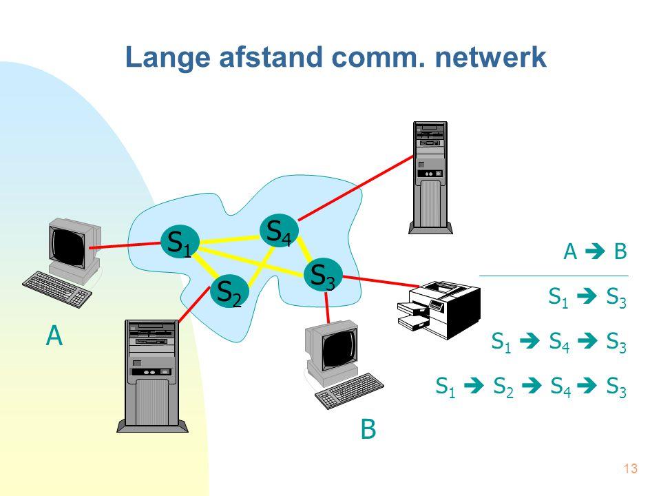 13 Lange afstand comm. netwerk A  B S 1  S 3 S 1  S 4  S 3 S 1  S 2  S 4  S 3 S1S1 S2S2 S3S3 S4S4 A B