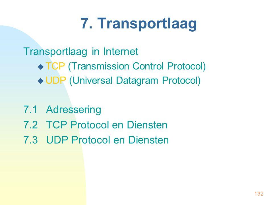 132 7. Transportlaag Transportlaag in Internet  TCP (Transmission Control Protocol)  UDP (Universal Datagram Protocol) 7.1Adressering 7.2TCP Protoco