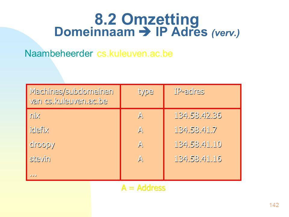 142 8.2 Omzetting Domeinnaam  IP Adres (verv.) Naambeheerder cs.kuleuven.ac.be Machines/subdomeinentypeIP-adres van cs.kuleuven.ac.be nixA134.58.42.3