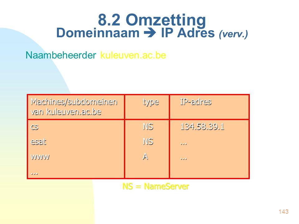 143 8.2 Omzetting Domeinnaam  IP Adres (verv.) Naambeheerder kuleuven.ac.be Machines/subdomeinentypeIP-adres van kuleuven.ac.be csNS134.58.39.1 esatN