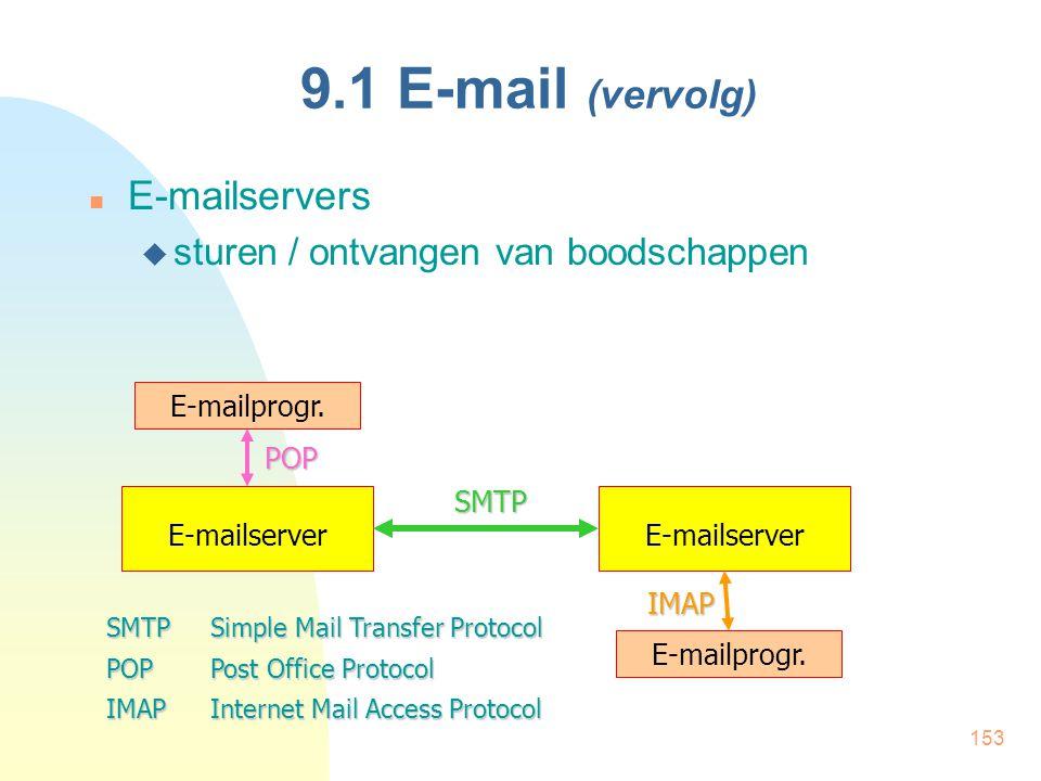 153 9.1 E-mail (vervolg) E-mailservers  sturen / ontvangen van boodschappen E-mailprogr. E-mailserver E-mailprogr. POP SMTP IMAP SMTPSimple Mail Tran