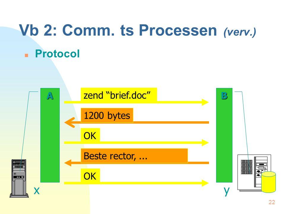 "22 Vb 2: Comm. ts Processen (verv.) Protocol A xy B zend ""brief.doc""1200 bytesOKBeste rector,...OK"