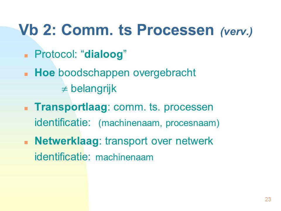 """23 Vb 2: Comm. ts Processen (verv.) Protocol: """"dialoog"""" Hoe boodschappen overgebracht  belangrijk Transportlaag: comm. ts. processen identificatie: ("""