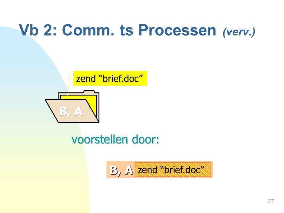 "27 Vb 2: Comm. ts Processen (verv.) B, A zend ""brief.doc"" voorstellen door: B, A zend ""brief.doc"""