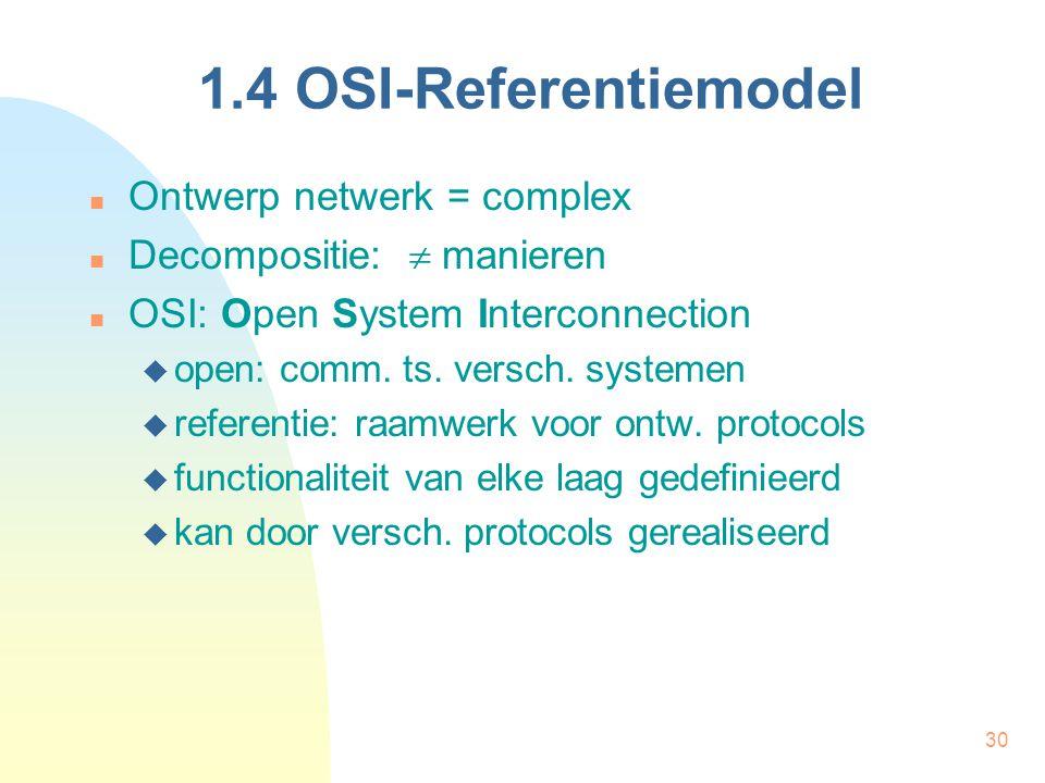 30 1.4 OSI-Referentiemodel Ontwerp netwerk = complex Decompositie:  manieren OSI: Open System Interconnection  open: comm. ts. versch. systemen  re