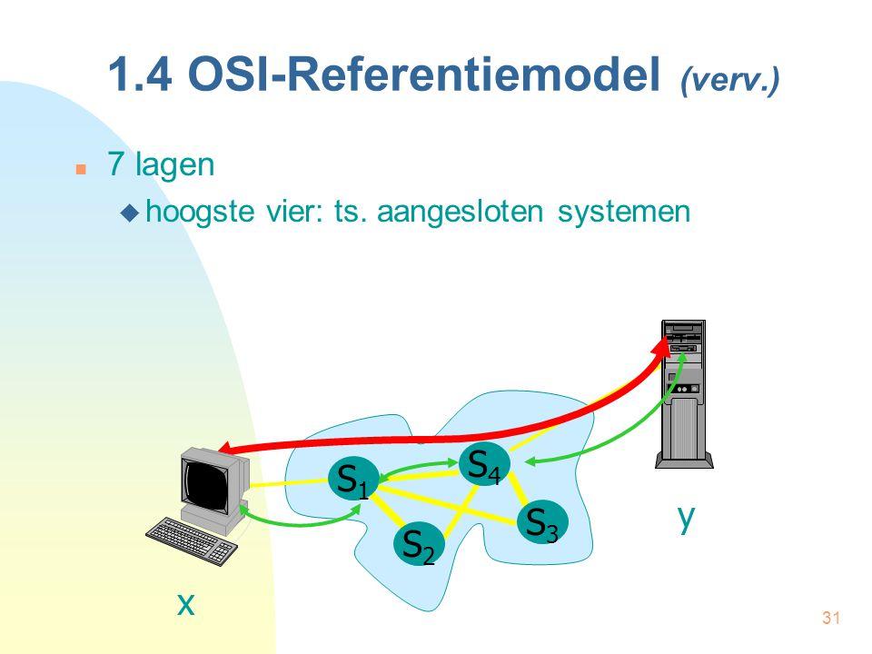 31 1.4 OSI-Referentiemodel (verv.) 7 lagen  hoogste vier: ts. aangesloten systemen S1S1 S2S2 S3S3 S4S4 x y