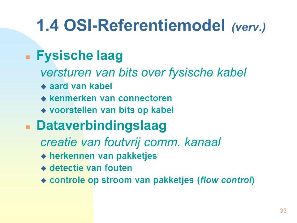 33 1.4 OSI-Referentiemodel (verv.) Fysische laag versturen van bits over fysische kabel  aard van kabel  kenmerken van connectoren  voorstellen van