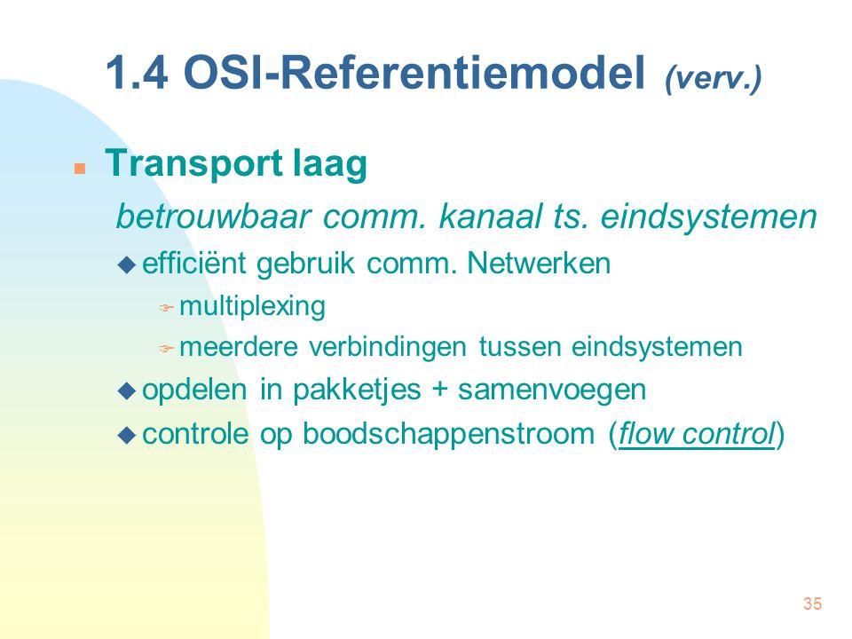 35 1.4 OSI-Referentiemodel (verv.) Transport laag betrouwbaar comm. kanaal ts. eindsystemen  efficiënt gebruik comm. Netwerken  multiplexing  meerd