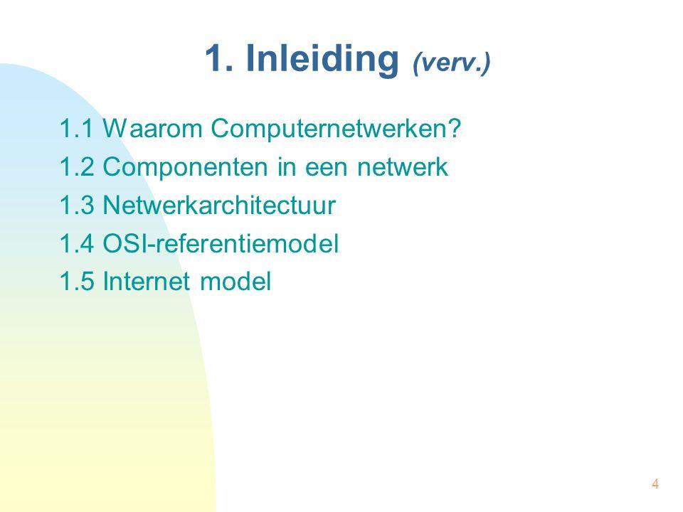 4 1. Inleiding (verv.) 1.1 Waarom Computernetwerken? 1.2 Componenten in een netwerk 1.3 Netwerkarchitectuur 1.4 OSI-referentiemodel 1.5 Internet model