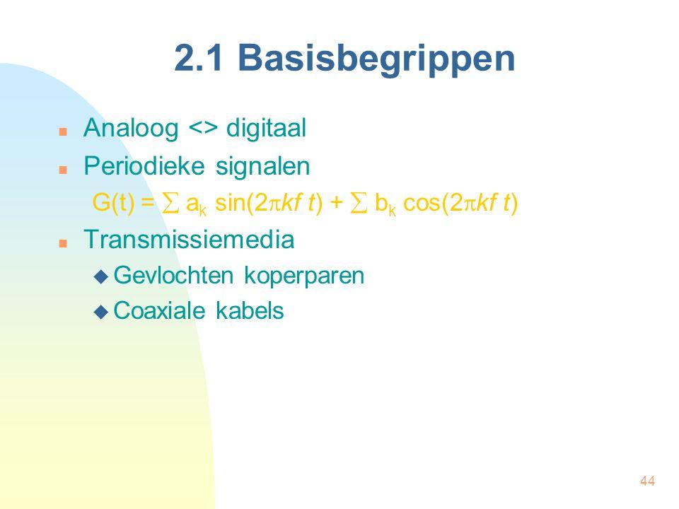 44 2.1 Basisbegrippen Analoog <> digitaal Periodieke signalen G(t) =  a k sin(2  kf t) +  b k cos(2  kf t) Transmissiemedia  Gevlochten koperpare