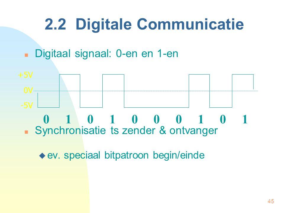 45 2.2 Digitale Communicatie Digitaal signaal: 0-en en 1-en Synchronisatie ts zender & ontvanger  ev. speciaal bitpatroon begin/einde +5V 0V -5V 0 1