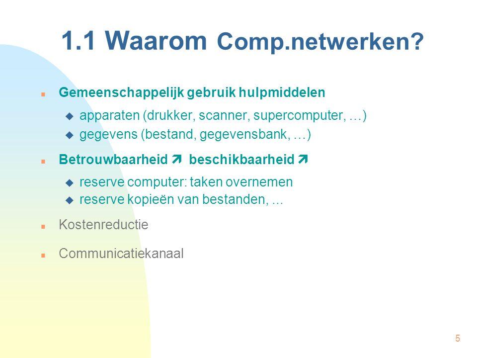 5 1.1 Waarom Comp.netwerken? Gemeenschappelijk gebruik hulpmiddelen  apparaten (drukker, scanner, supercomputer, …)  gegevens (bestand, gegevensbank