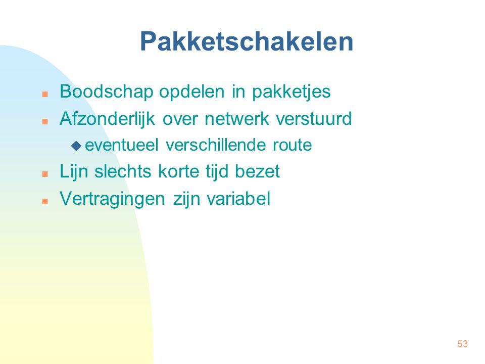 53 Pakketschakelen Boodschap opdelen in pakketjes Afzonderlijk over netwerk verstuurd  eventueel verschillende route Lijn slechts korte tijd bezet Ve