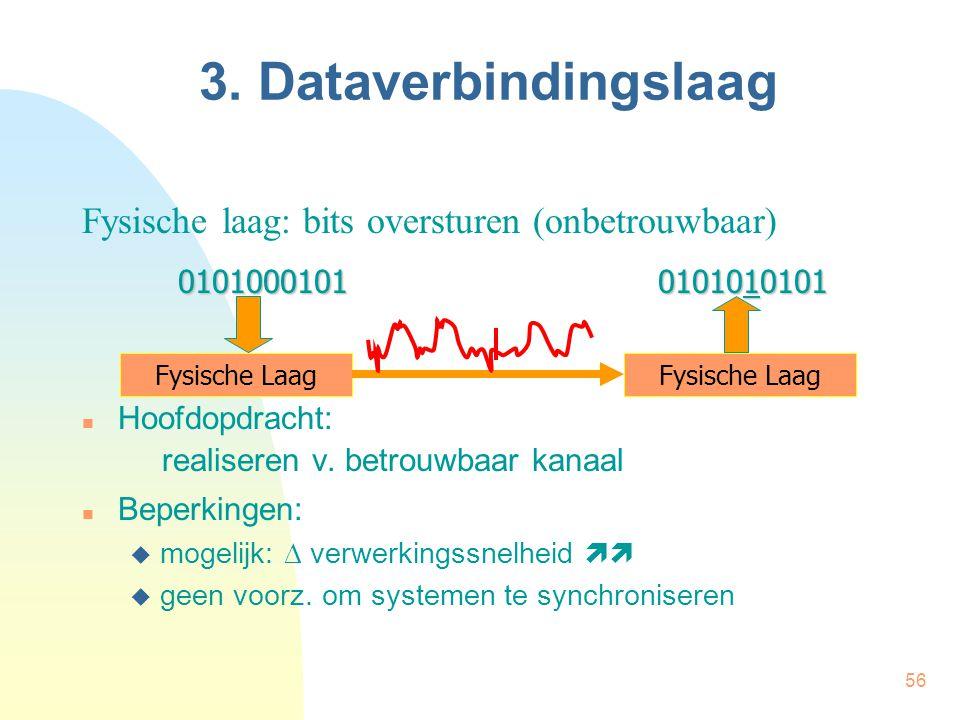56 3. Dataverbindingslaag Hoofdopdracht: realiseren v. betrouwbaar kanaal Beperkingen:  mogelijk:  verwerkingssnelheid   geen voorz. om systemen