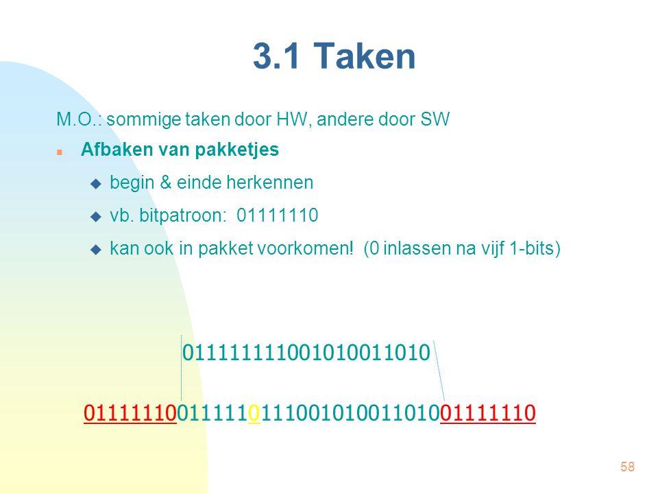 58 3.1 Taken M.O.: sommige taken door HW, andere door SW Afbaken van pakketjes  begin & einde herkennen  vb. bitpatroon: 01111110  kan ook in pakke