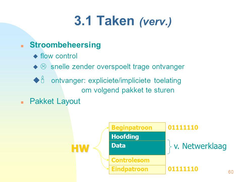 60 3.1 Taken (verv.) Stroombeheersing  flow control   snelle zender overspoelt trage ontvanger   ontvanger: expliciete/impliciete toelating om vo