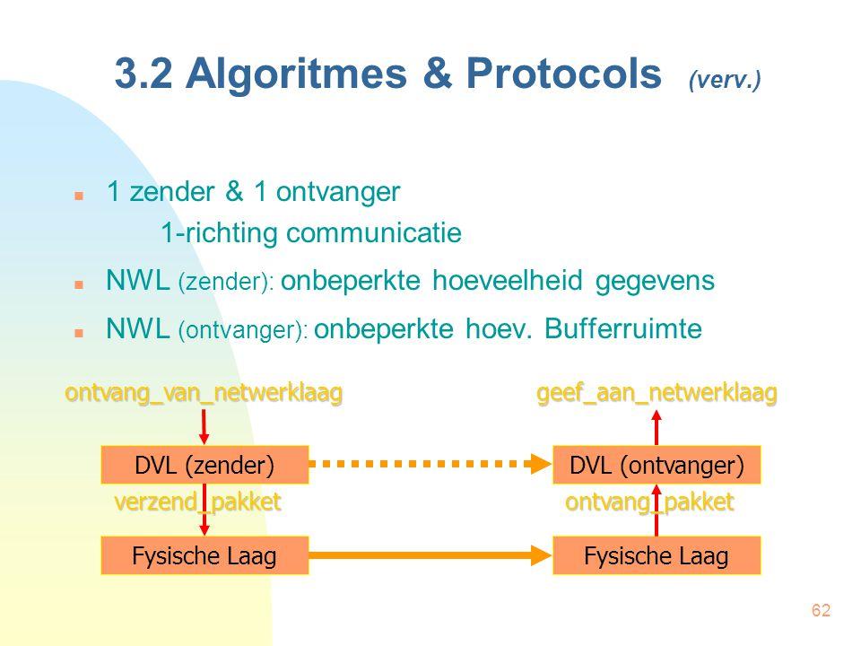 62 3.2 Algoritmes & Protocols (verv.) 1 zender & 1 ontvanger 1-richting communicatie NWL (zender): onbeperkte hoeveelheid gegevens NWL (ontvanger): on