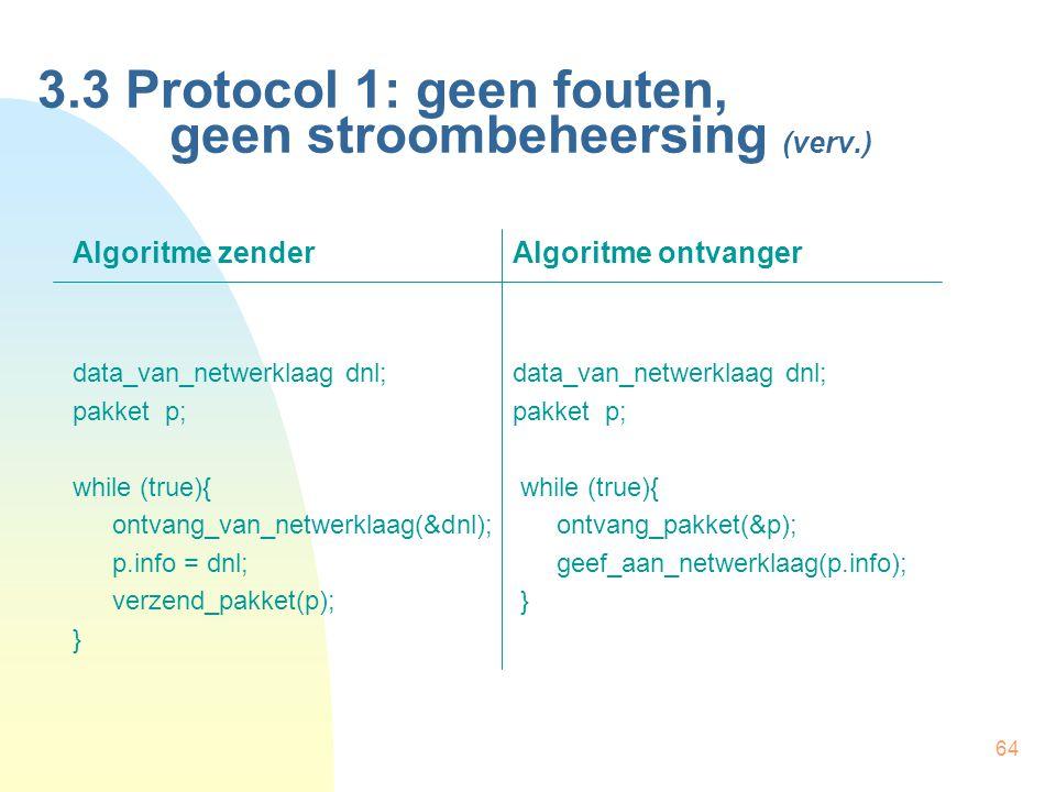64 3.3 Protocol 1: geen fouten, geen stroombeheersing (verv.) Algoritme zenderAlgoritme ontvangerdata_van_netwerklaag dnl;pakket p; while (true){ ontv