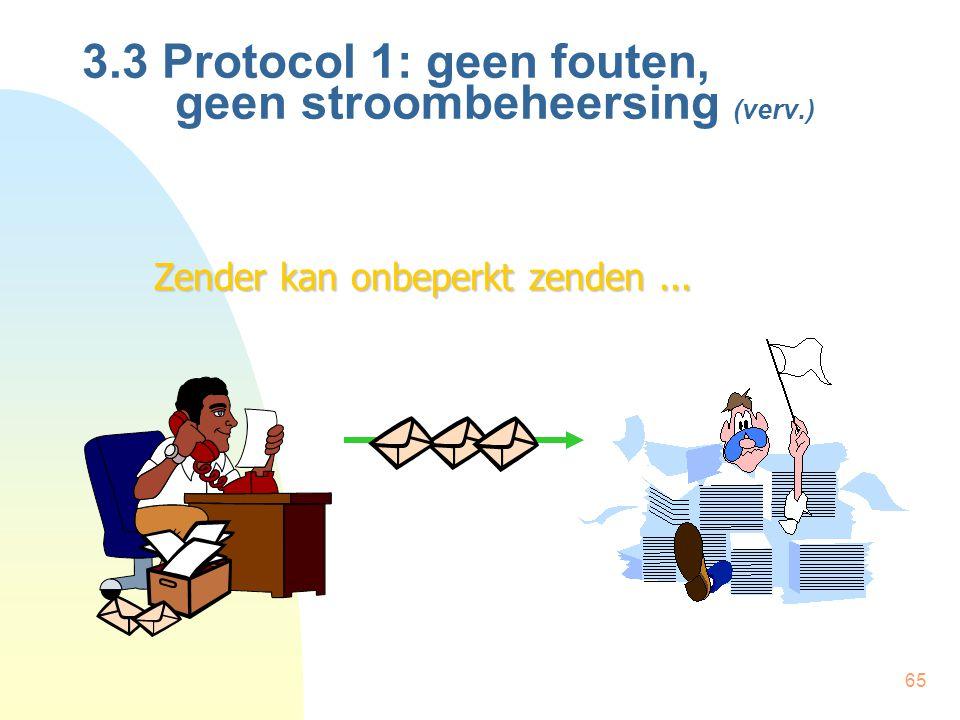 65 3.3 Protocol 1: geen fouten, geen stroombeheersing (verv.) Zender kan onbeperkt zenden...