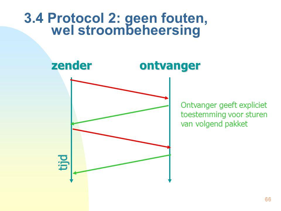 66 3.4 Protocol 2: geen fouten, wel stroombeheersingzenderontvangertijd Ontvanger geeft expliciet toestemming voor sturen van volgend pakket