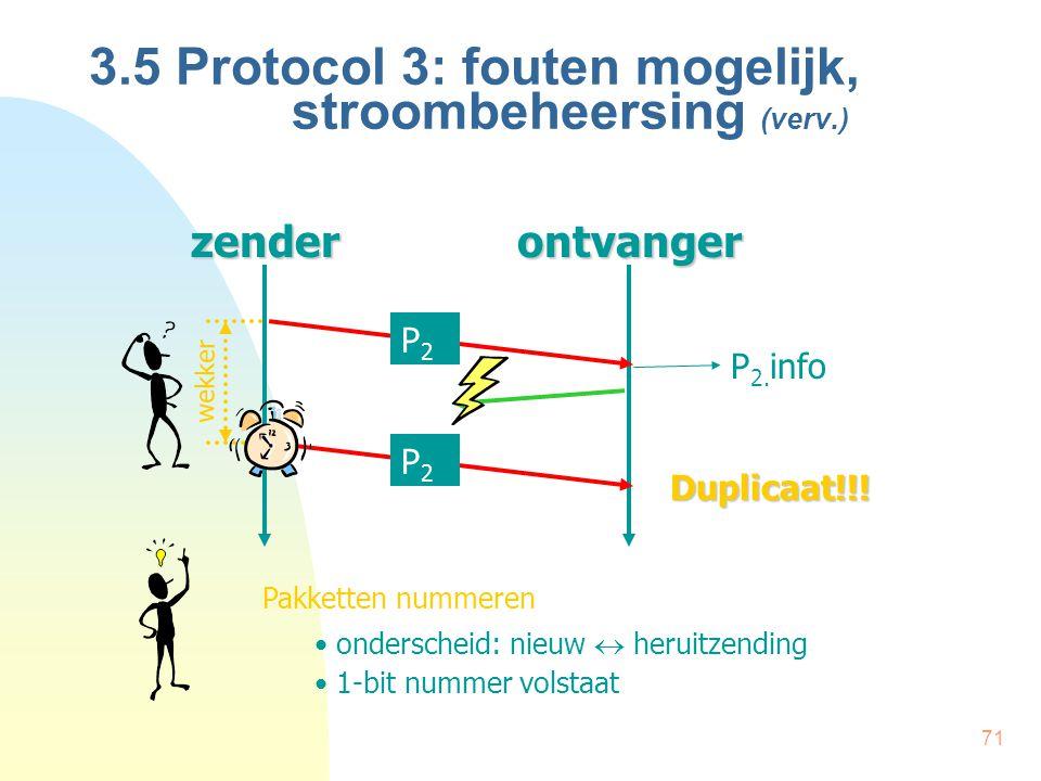 71 3.5 Protocol 3: fouten mogelijk, stroombeheersing (verv.)zenderontvanger wekker P2P2 P 2. info P2P2 Duplicaat!!! Pakketten nummeren onderscheid: ni