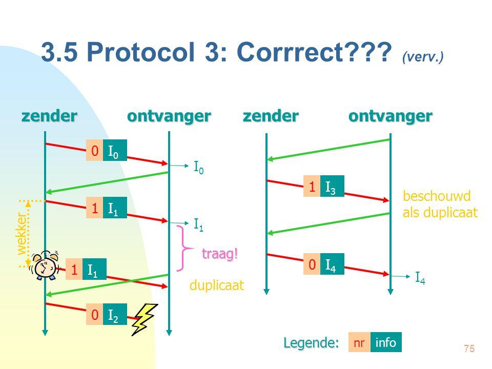 75 3.5 Protocol 3: Corrrect??? (verv.)zenderontvangerzenderontvanger I0I0 duplicaat I4I4 I1I1 beschouwd als duplicaat I0I0 0 I1I1 1 I1I1 1 I2I2 0 I3I3