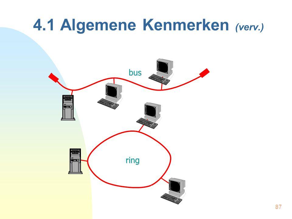 87 4.1 Algemene Kenmerken (verv.) ring bus