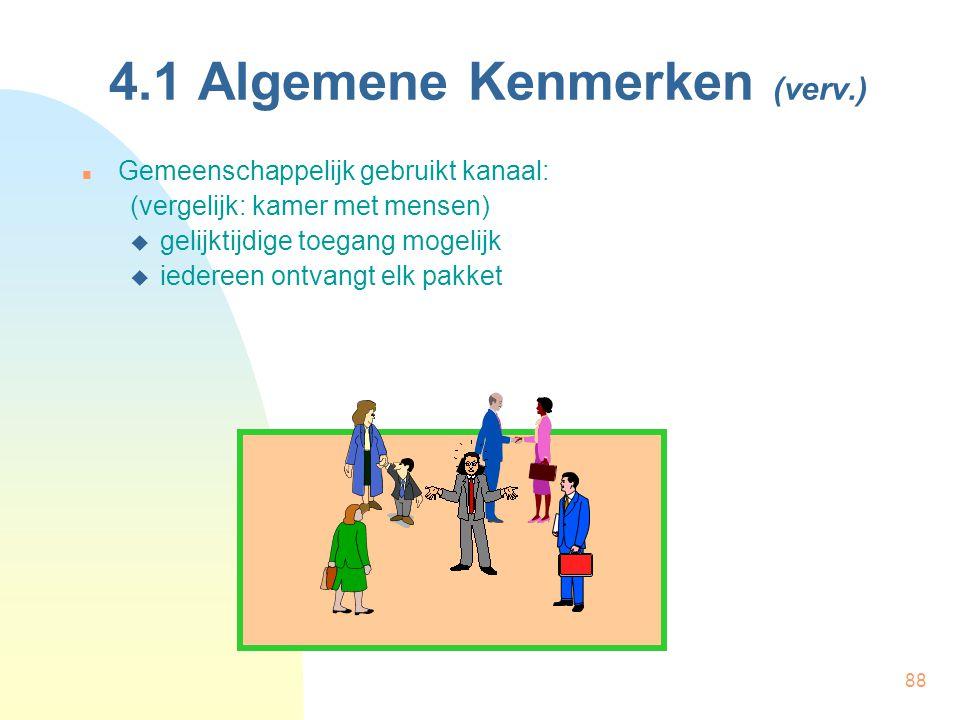 88 4.1 Algemene Kenmerken (verv.) Gemeenschappelijk gebruikt kanaal: (vergelijk: kamer met mensen)  gelijktijdige toegang mogelijk  iedereen ontvang