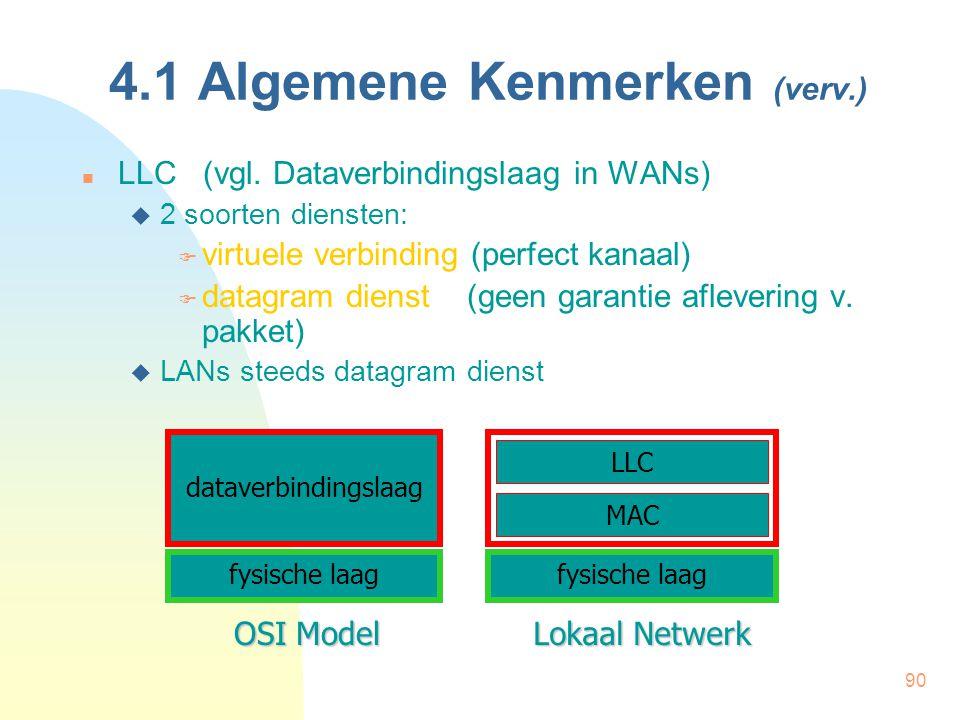 90 4.1 Algemene Kenmerken (verv.) LLC (vgl. Dataverbindingslaag in WANs)  2 soorten diensten:  virtuele verbinding (perfect kanaal)  datagram diens