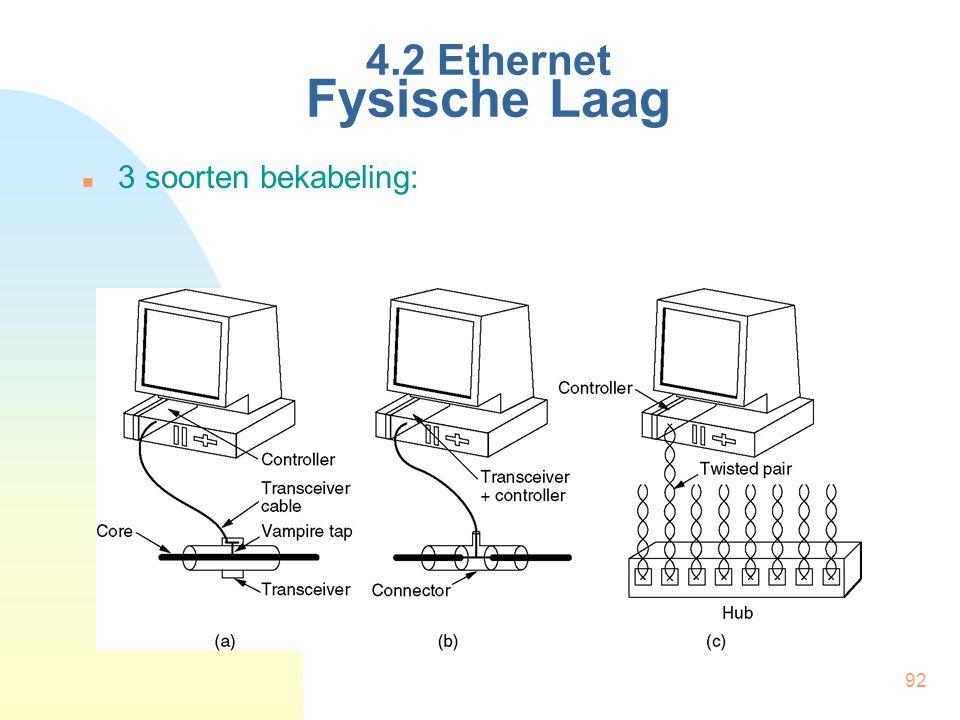 92 4.2 Ethernet Fysische Laag 3 soorten bekabeling: