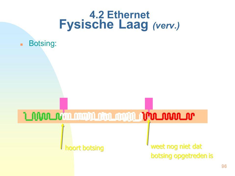 96 4.2 Ethernet Fysische Laag (verv.) Botsing: hoort botsing weet nog niet dat botsing opgetreden is