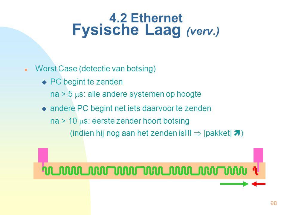 98 4.2 Ethernet Fysische Laag (verv.) Worst Case (detectie van botsing)  PC begint te zenden na > 5  s: alle andere systemen op hoogte  andere PC b