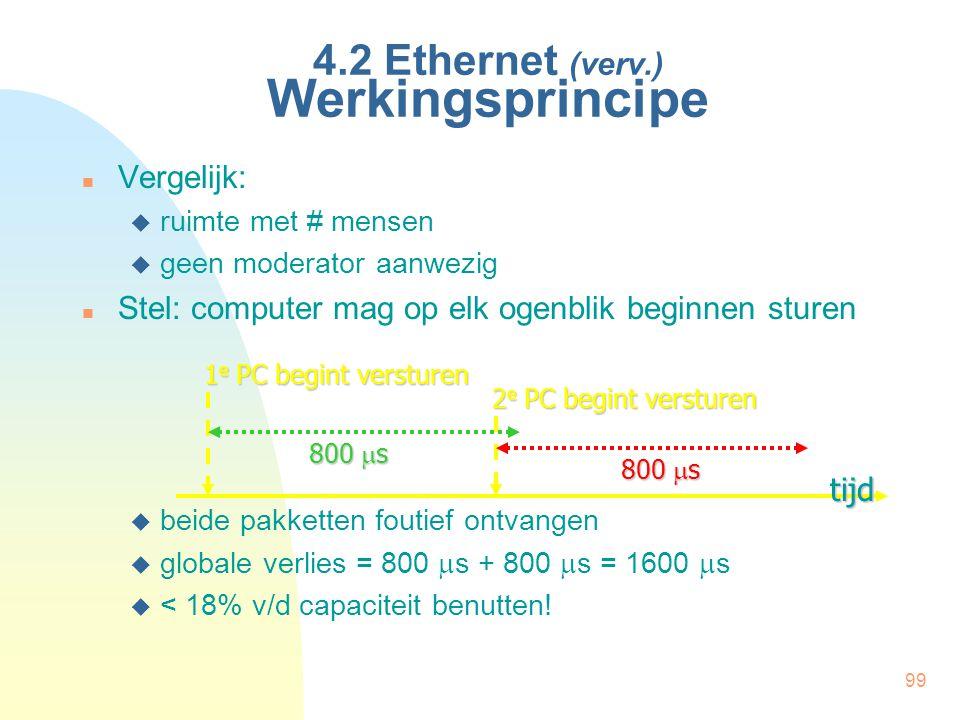 99 4.2 Ethernet (verv.) Werkingsprincipe Vergelijk:  ruimte met # mensen  geen moderator aanwezig Stel: computer mag op elk ogenblik beginnen sturen