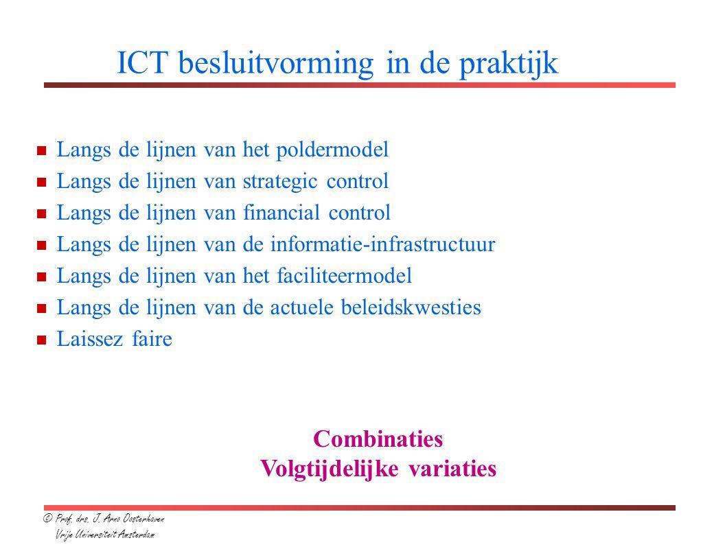 ICT besluitvorming in de praktijk n Langs de lijnen van het poldermodel n Langs de lijnen van strategic control n Langs de lijnen van financial contro