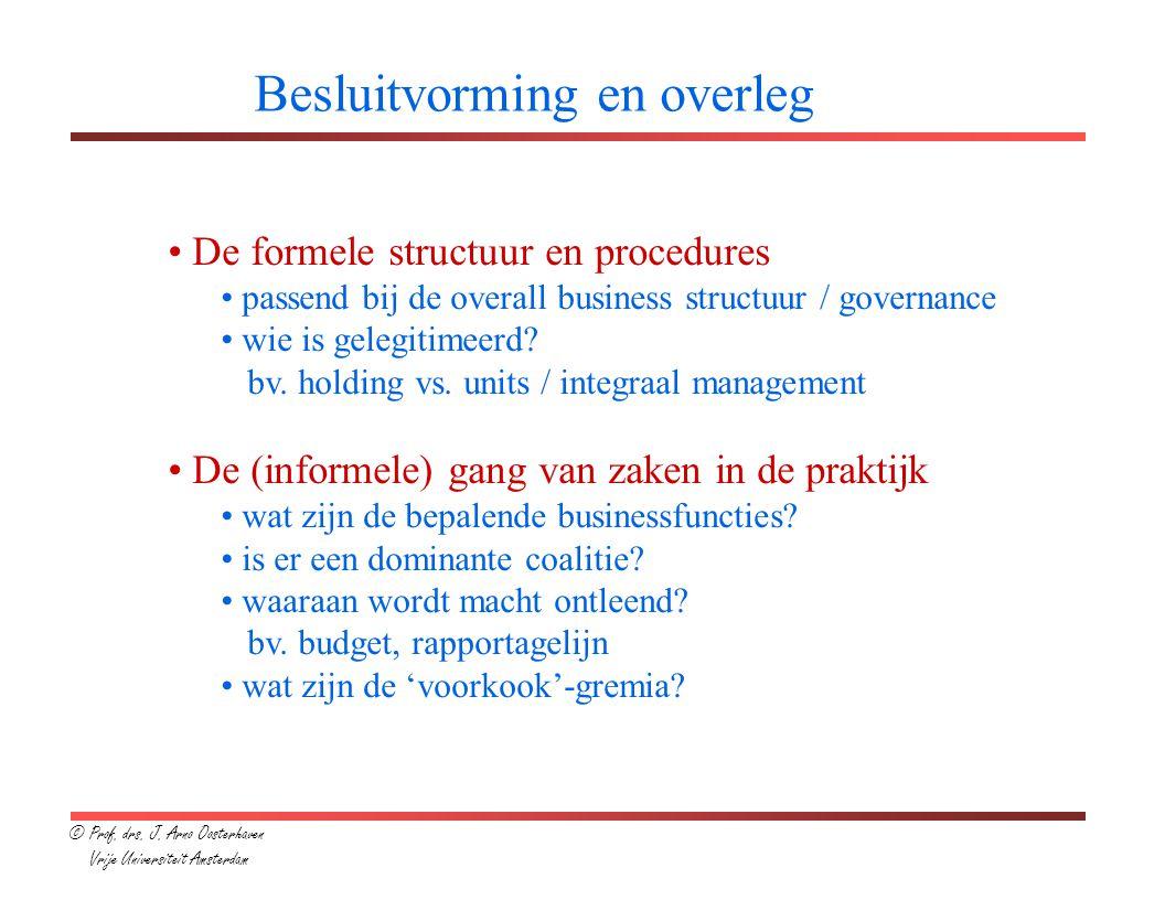 Besluitvorming en overleg De formele structuur en procedures passend bij de overall business structuur / governance wie is gelegitimeerd? bv. holding