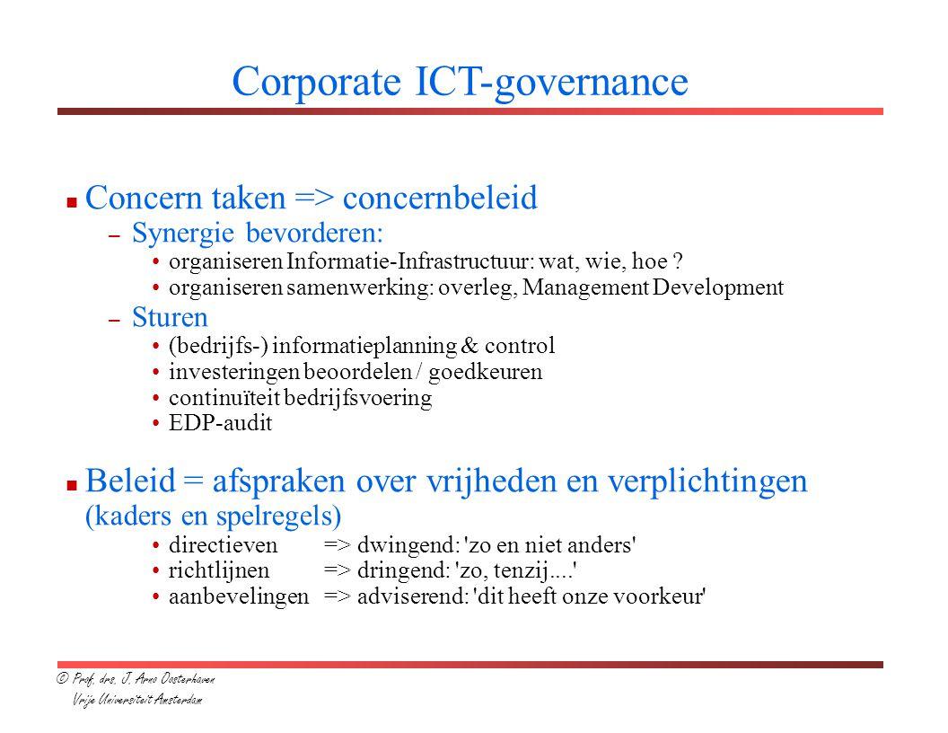 n Concern taken => concernbeleid – Synergie bevorderen: organiseren Informatie-Infrastructuur: wat, wie, hoe ? organiseren samenwerking: overleg, Mana