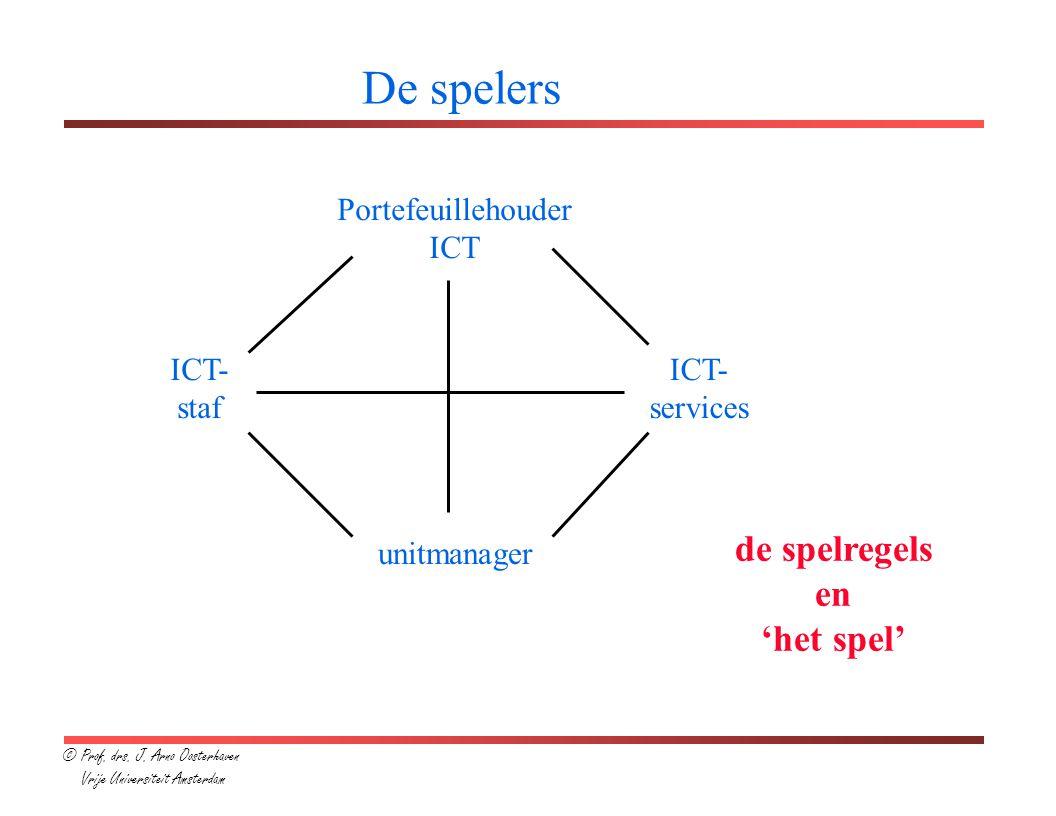 De spelers Portefeuillehouder ICT unitmanager ICT- staf ICT- services de spelregels en 'het spel' © Prof. drs. J. Arno Oosterhaven Vrije Universiteit