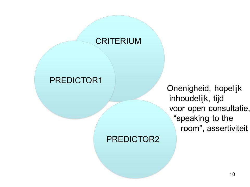 10 CRITERIUM PREDICTOR1 PREDICTOR2 Onenigheid, hopelijk inhoudelijk, tijd voor open consultatie, speaking to the room , assertiviteit