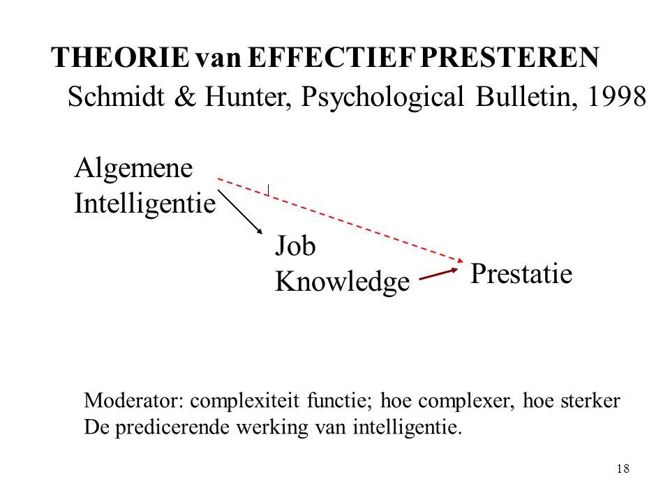 18 THEORIE van EFFECTIEF PRESTEREN Schmidt & Hunter, Psychological Bulletin, 1998 Algemene Intelligentie Job Knowledge Prestatie Moderator: complexiteit functie; hoe complexer, hoe sterker De predicerende werking van intelligentie.