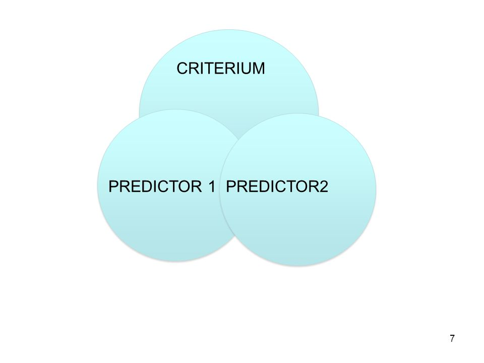 7 CRITERIUM PREDICTOR 1 PREDICTOR2