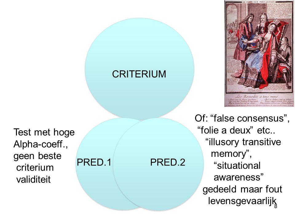 8 CRITERIUM PRED.1 PRED.2 Test met hoge Alpha-coeff., geen beste criterium validiteit Of: false consensus , folie a deux etc..