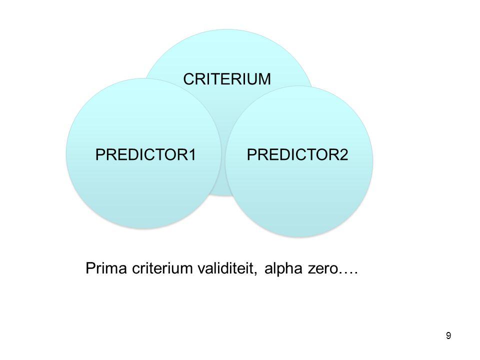 9 CRITERIUM PREDICTOR1 PREDICTOR2 Prima criterium validiteit, alpha zero….