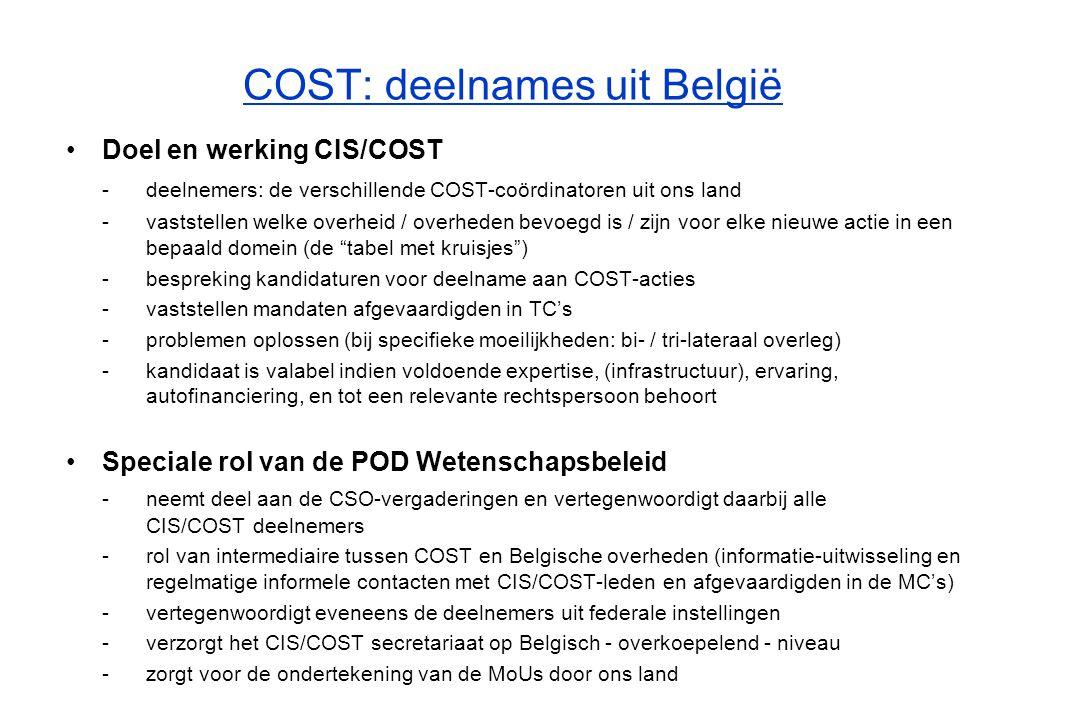 COST: deelnames uit België Deelnames aan MC COST-actie volgens de principes –institutionele bevoegdheidsverdeling (federalisme, asymmetrie, Brussel) –first comes, first takes .