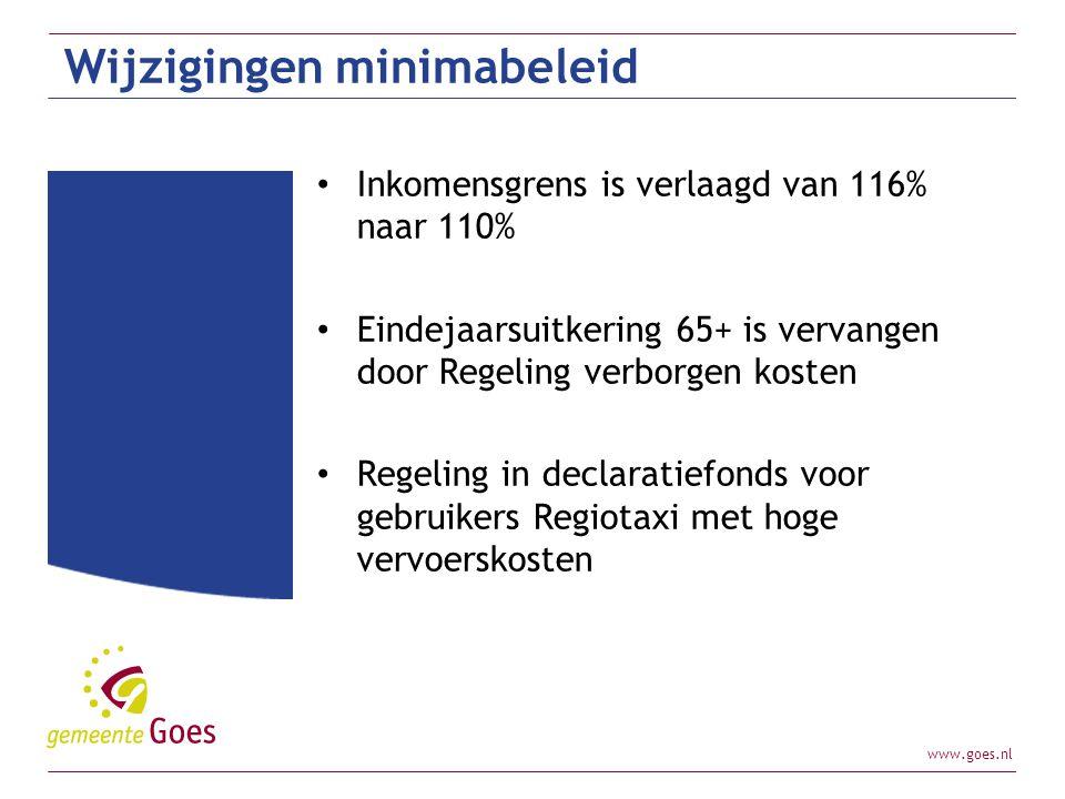 www.goes.nl Wijzigingen minimabeleid Inkomensgrens is verlaagd van 116% naar 110% Eindejaarsuitkering 65+ is vervangen door Regeling verborgen kosten