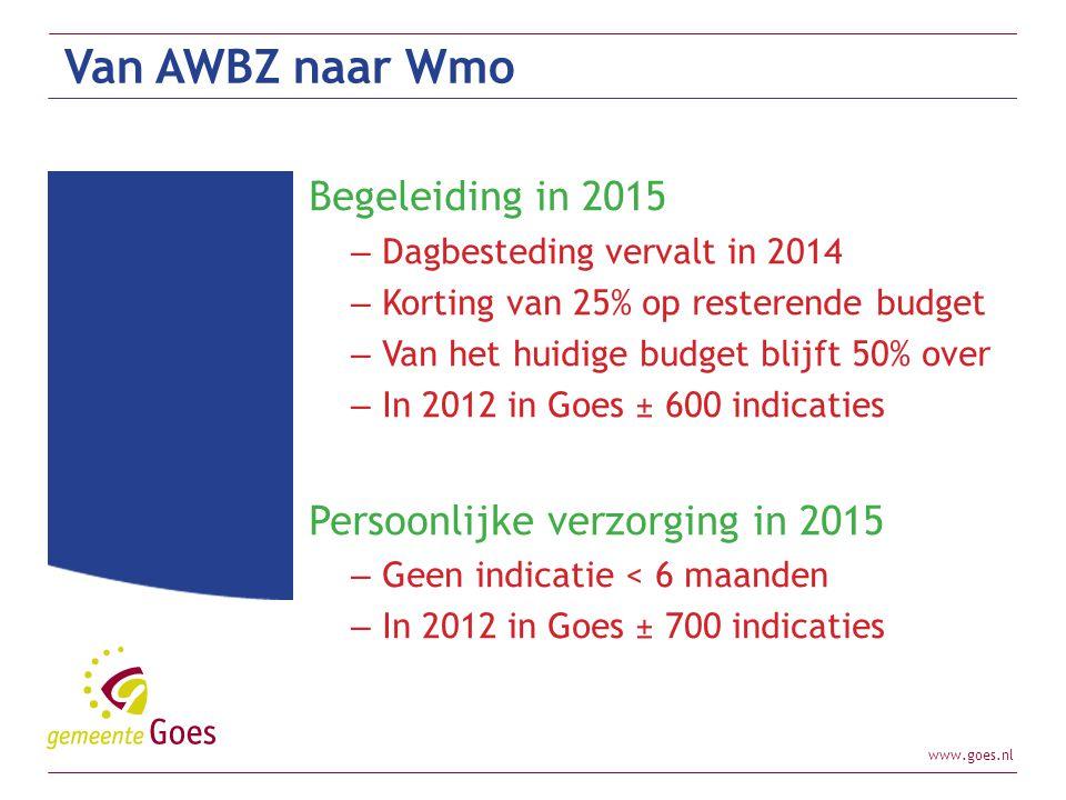 www.goes.nl Van AWBZ naar Wmo Begeleiding in 2015 – Dagbesteding vervalt in 2014 – Korting van 25% op resterende budget – Van het huidige budget blijf