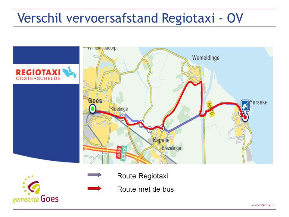 www.goes.nl Aanpassing systeemeisen Voorstel:  Aanpassing openingstijden Regiotaxi 07:00 – 23:00  Ingangsdatum 1 augustus 2012 Onderbouwing:  Zeer geringe vervoersvraag van 23.00 -24.00 versus veel kosten voor beschikbaarheid.