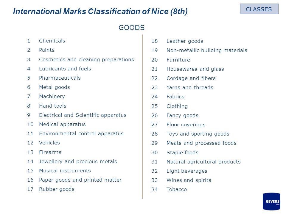 26 Benelux Trademark International Trademark Community TM National Trademark Worldwide Trademark protection