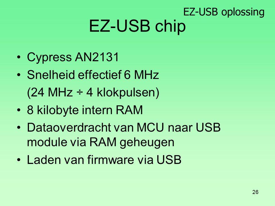 EZ-USB oplossing 26 EZ-USB chip Cypress AN2131 Snelheid effectief 6 MHz (24 MHz ÷ 4 klokpulsen) 8 kilobyte intern RAM Dataoverdracht van MCU naar USB module via RAM geheugen Laden van firmware via USB